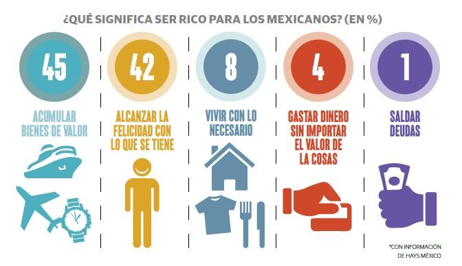 grafico_rico_jovenes