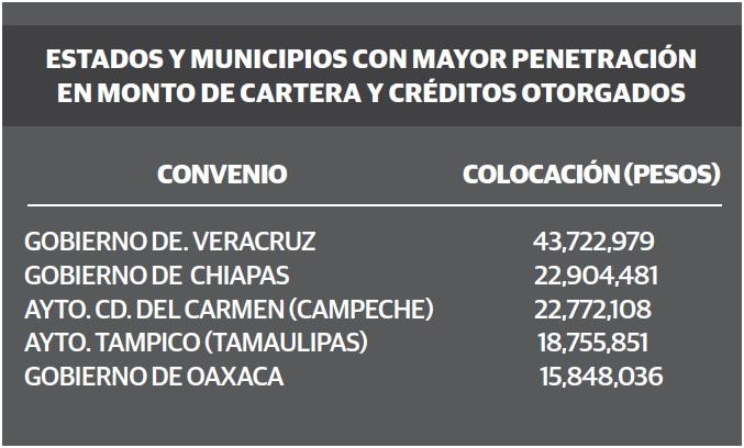 grafico_dsevio_dinero