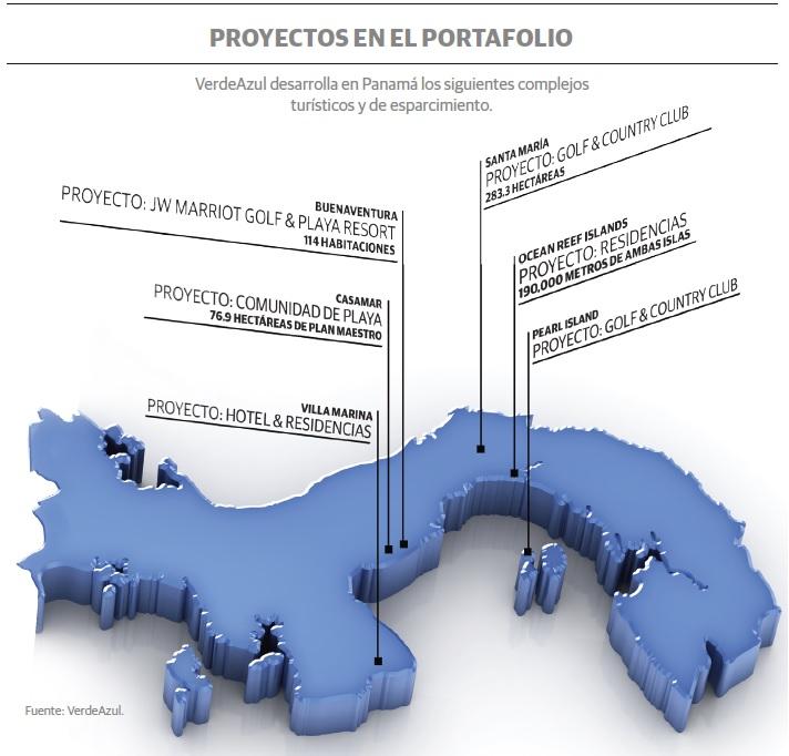 grafico_empresario_panama