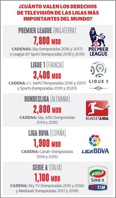 grafico_futbol