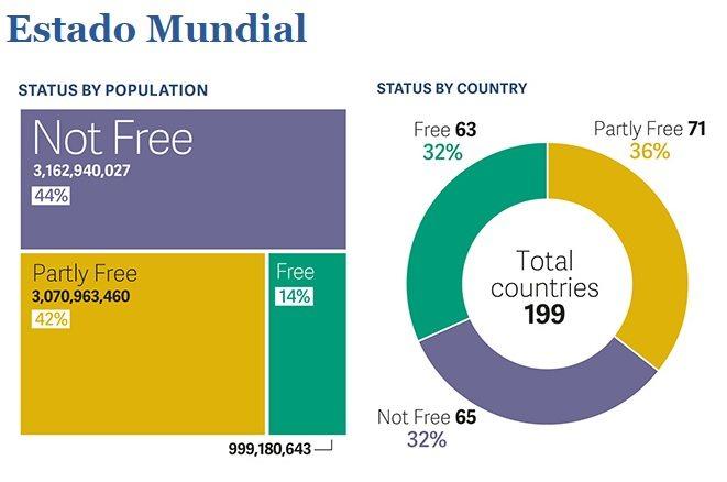 grafico_prensa_libre