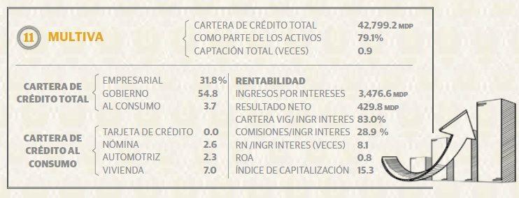 banco_11