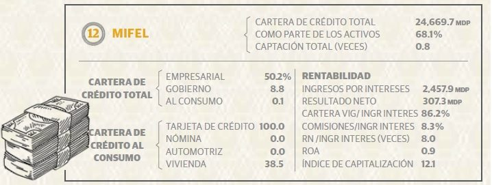 banco_12