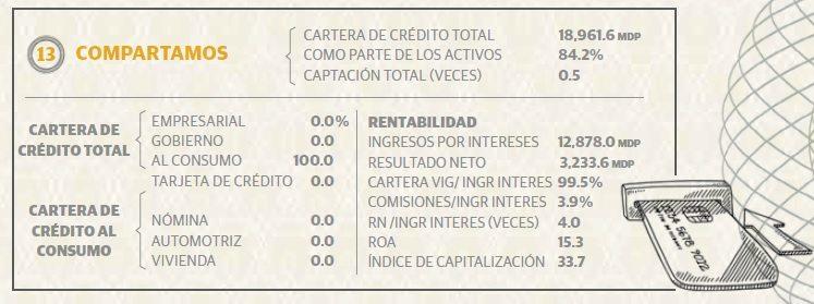 banco_13