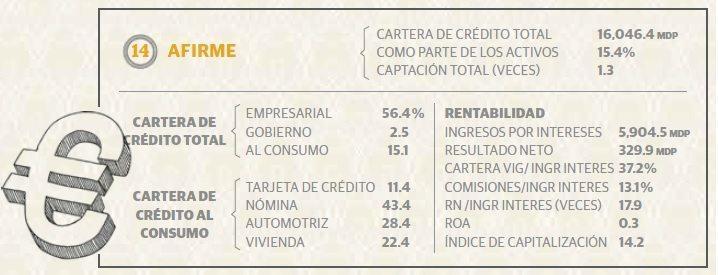banco_14