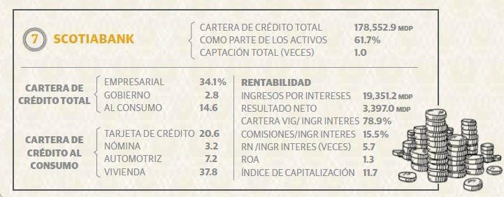 banco_7