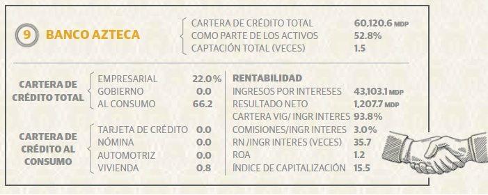 banco_9