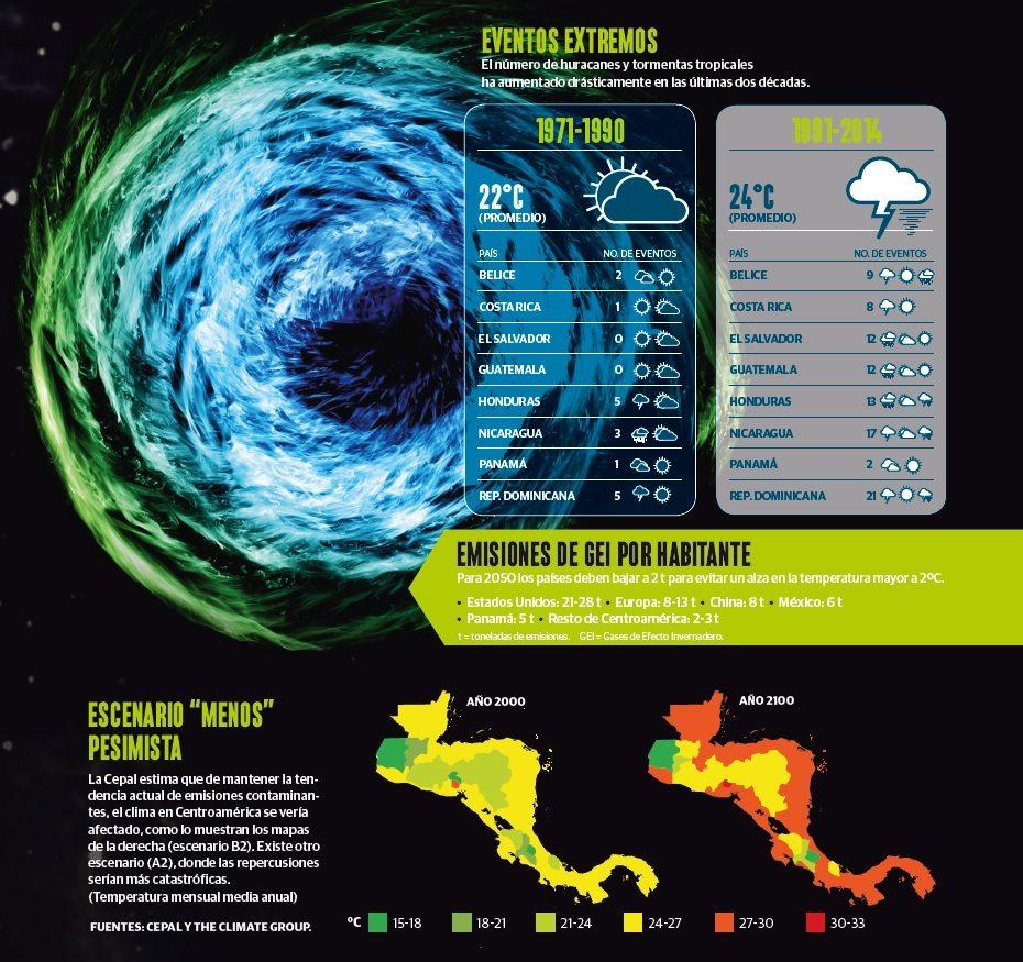 grafico_cambio_climatico_ca
