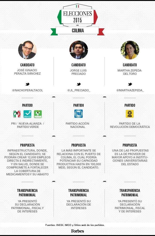 grafico_elecciones_colima_bueno