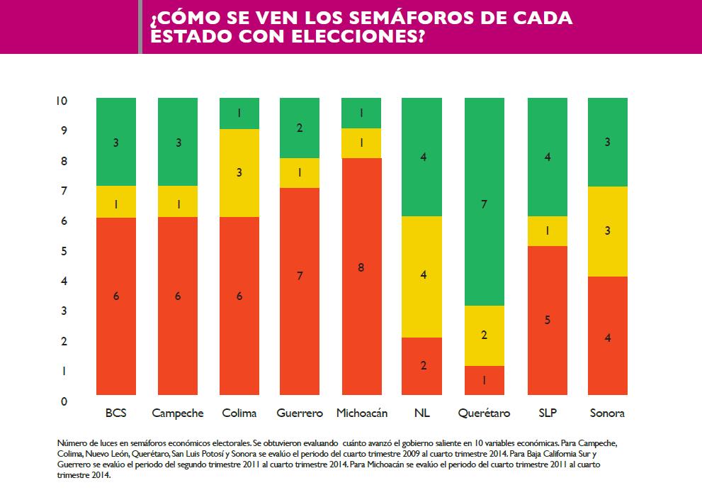 grafico_mexico_como_vamos2