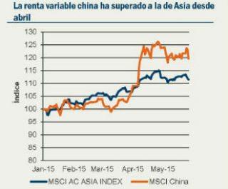 Fuente: Pioneer Investments, Bloomberg. Datos del 9 de junio de 2015. Los índices tenidos en cuenta son el MSCI Asia y el MSCI China, partiendo de 100 al 1/2/2015.