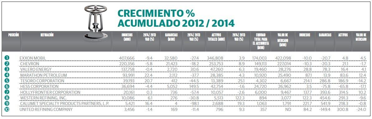 grafico_2_empresas_petroleras