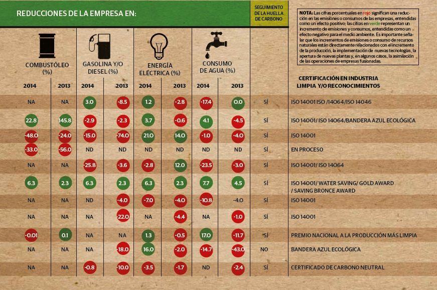 grafico_2_empresas_verdes