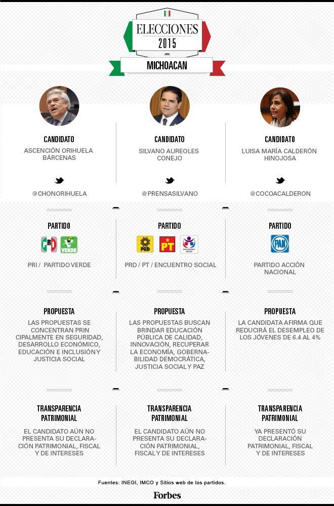 grafico_elecciones