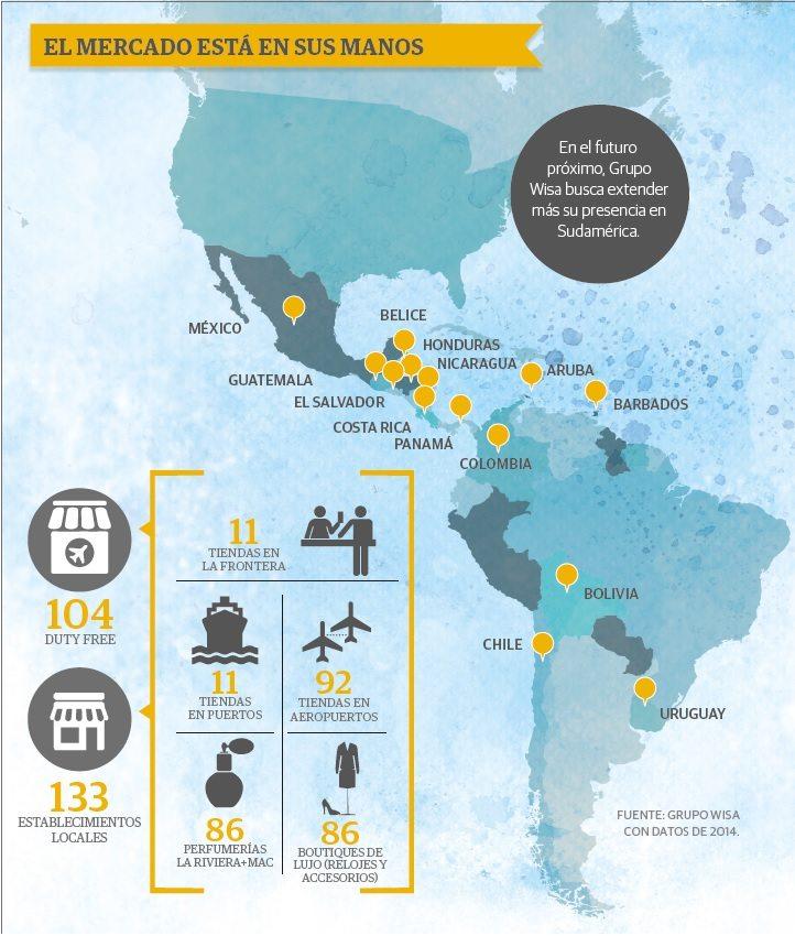 grafico_wisa_centroamerica