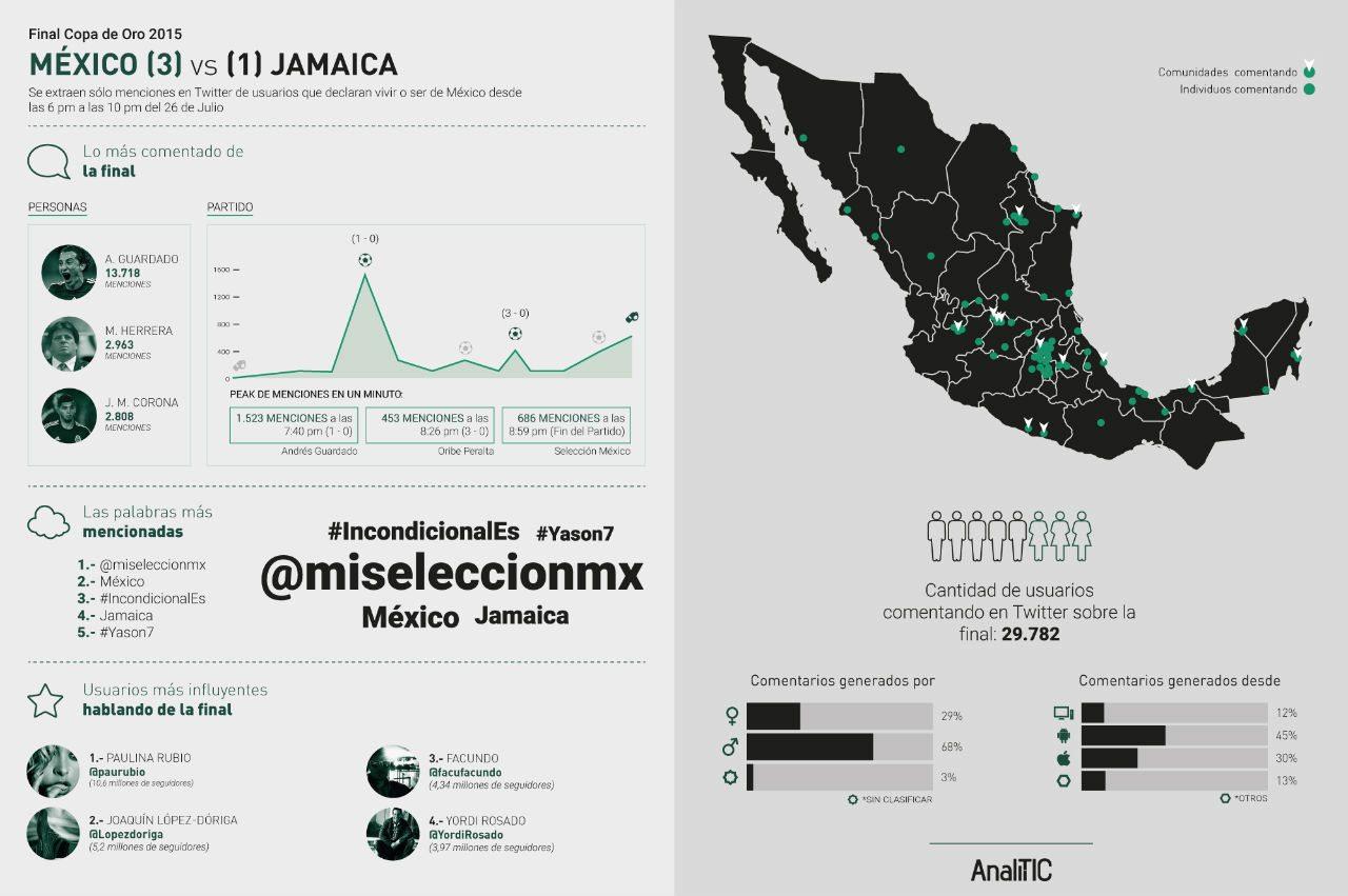 infografia-webOK