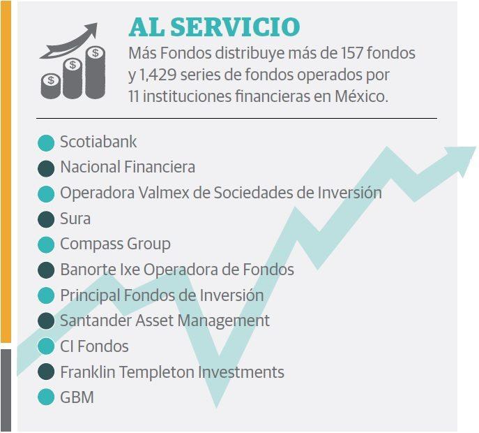 grafico_2_mas_fondos