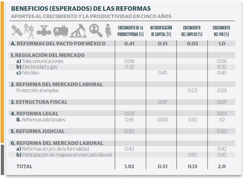 grafico_2_reformas