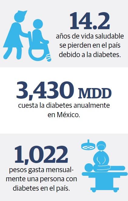 grafico_diabetes