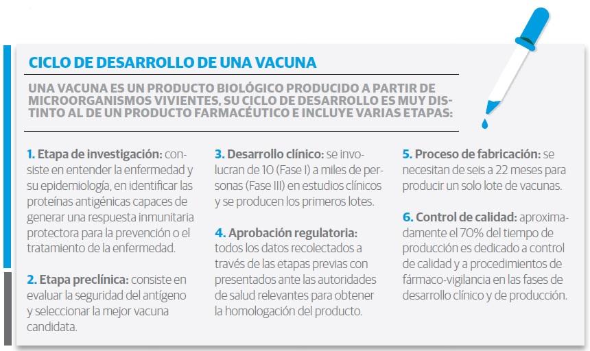 grafico_vacunas
