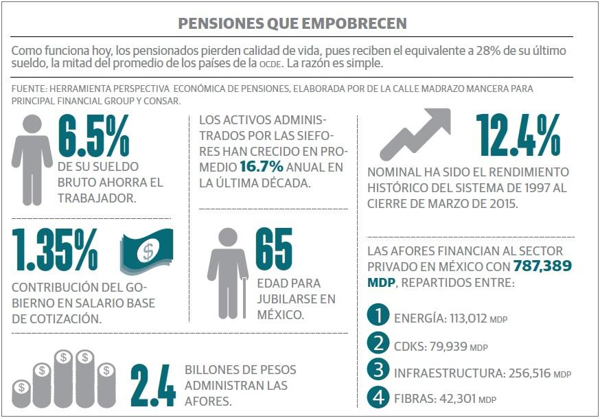 pensiones_grafico_2