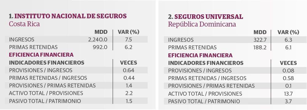 grafico_1_firmas_ca