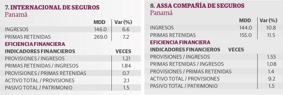 grafico_4_firmas_ca
