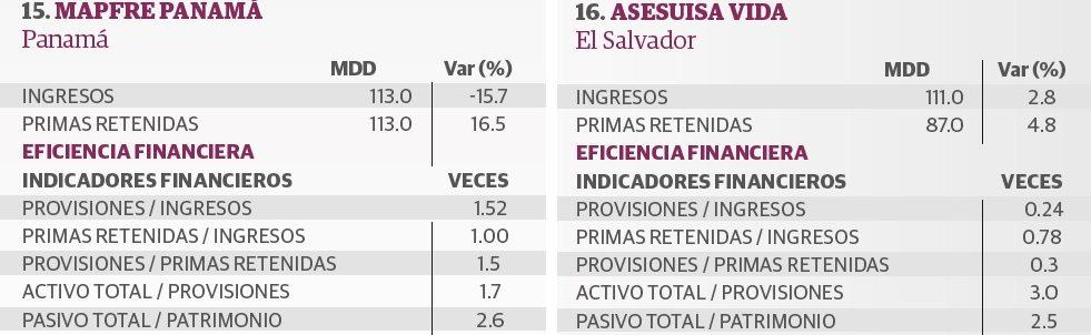 grafico_8_firmas_ca