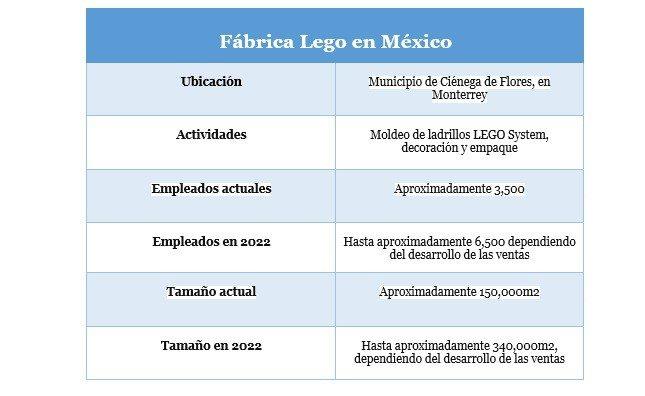 Lego.cuadro
