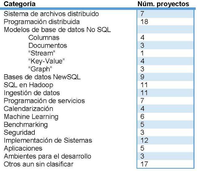 SAS-Hadoop-Alex_Página_2
