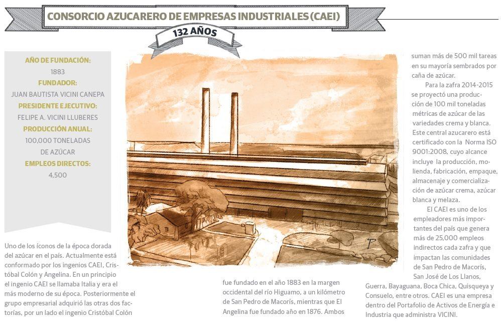 grafico_2_empresas_sentenaria