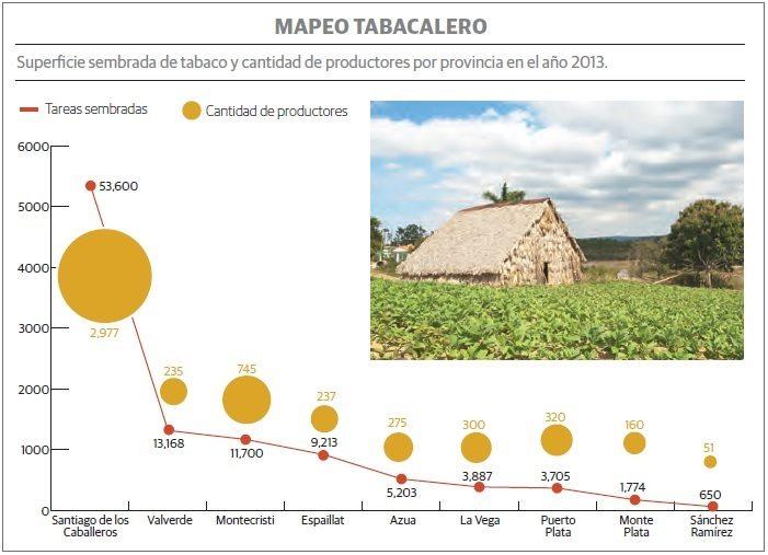 tabaco_rd_grafico