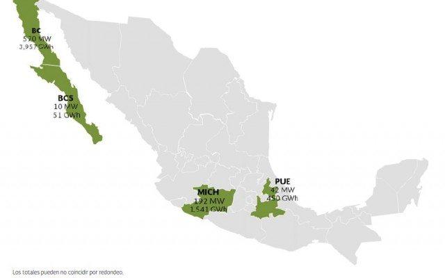 Capacidad y generación en México de centrales geotérmicas.