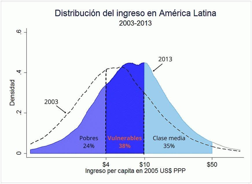 grafico_pobreza2_al