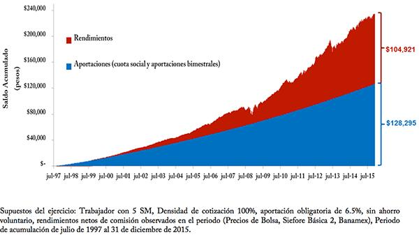 graf1_mitos