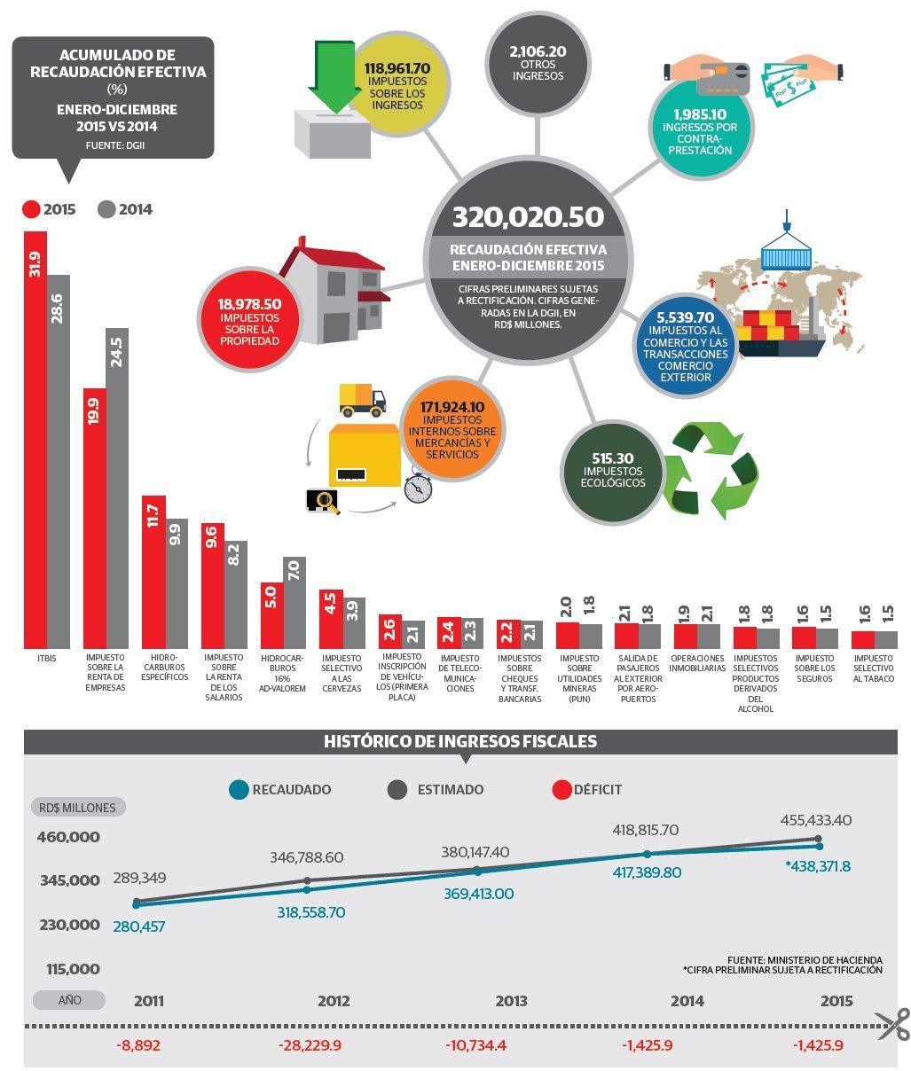 grafico_2_rd_economia