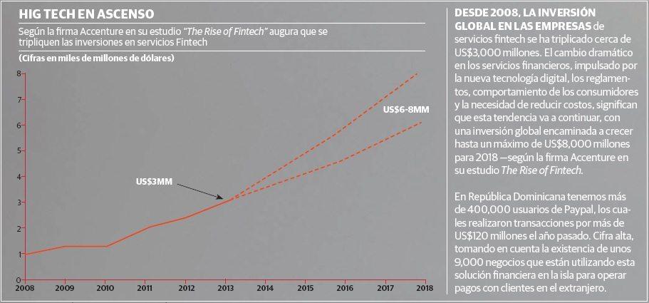 grafico_banca_rd