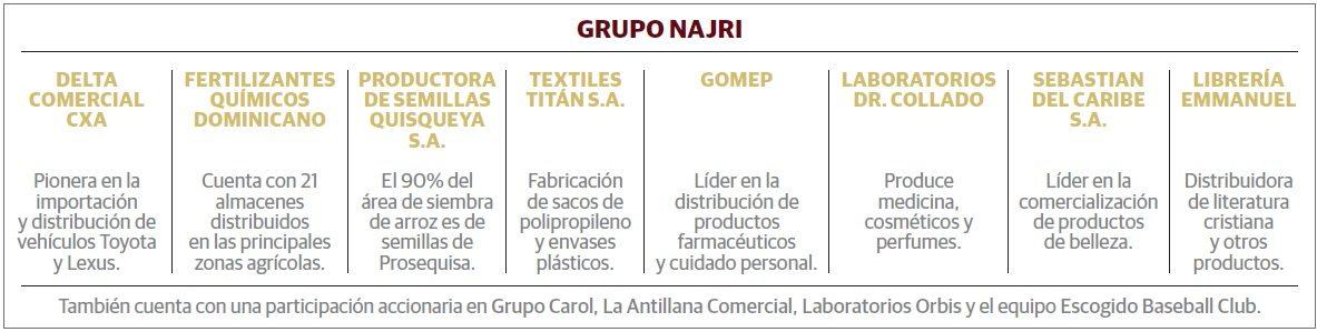 grafico_empresario_politica