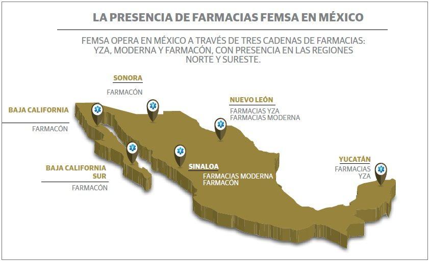 grafico_farmacias_femsa