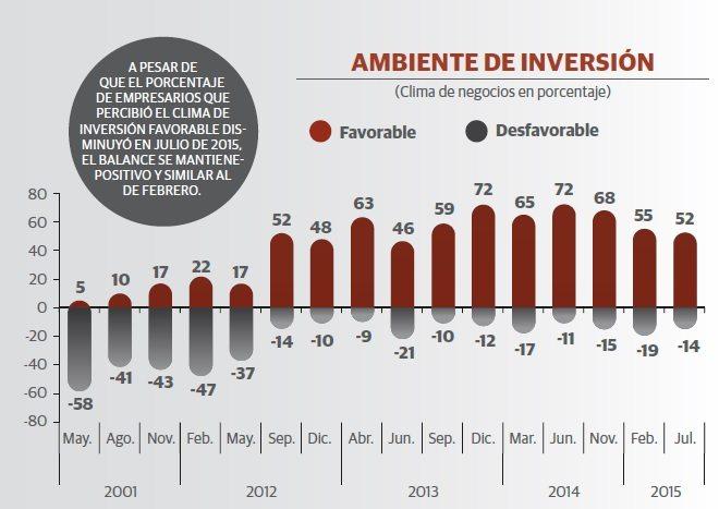 grafico_inversion_nicaragua_1
