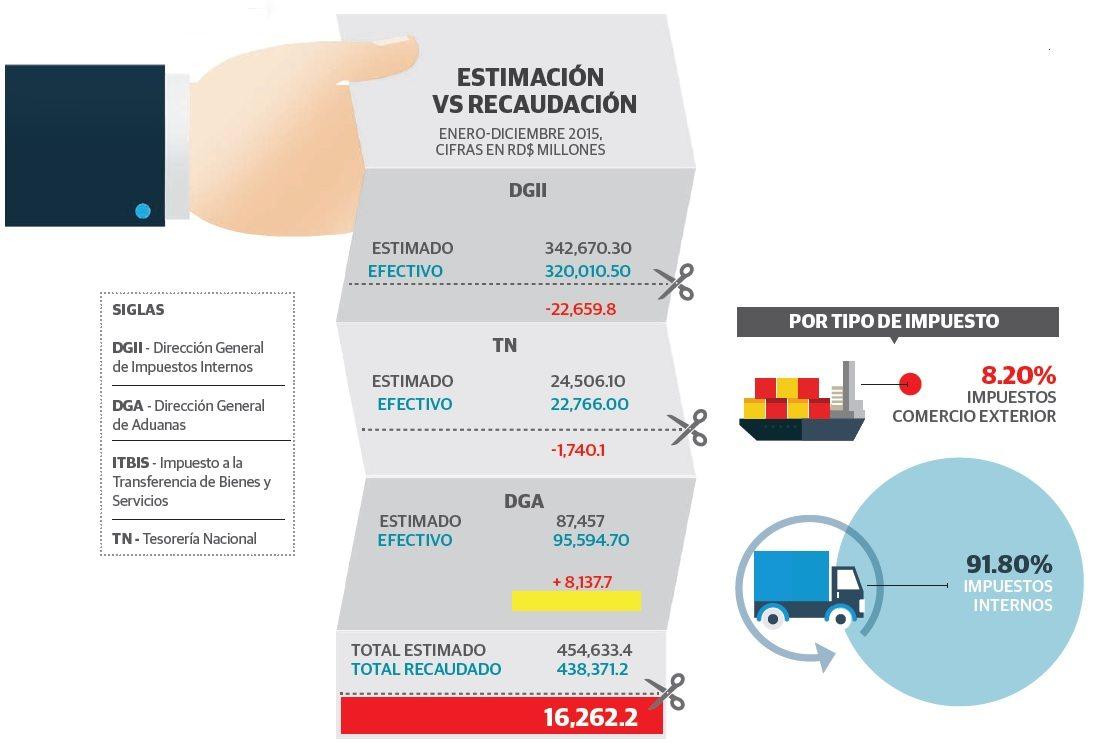 grafico_rd_economia