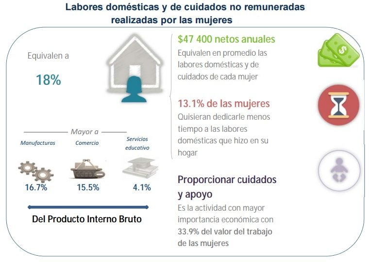 grafico_trabajo_mujeres