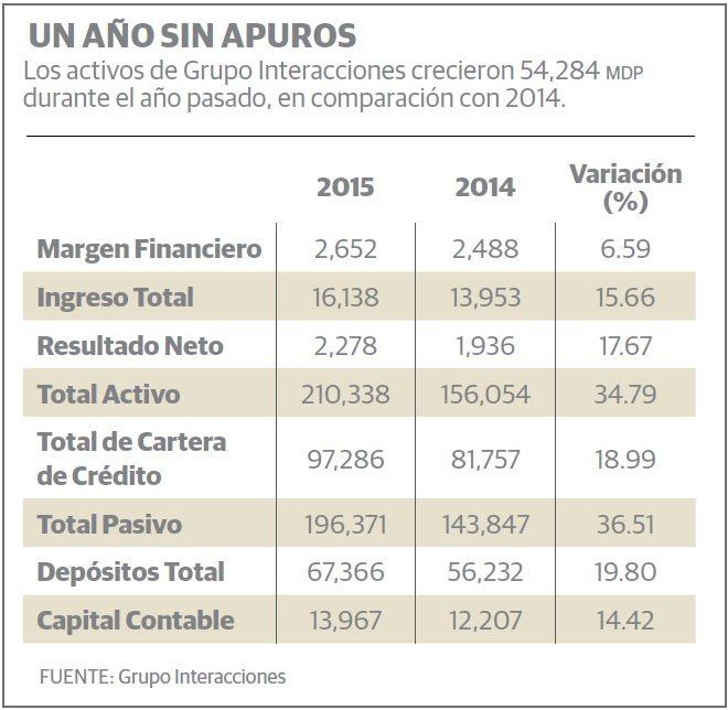 grafico_banco