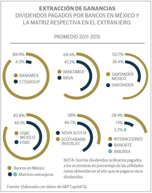grafico_bancos