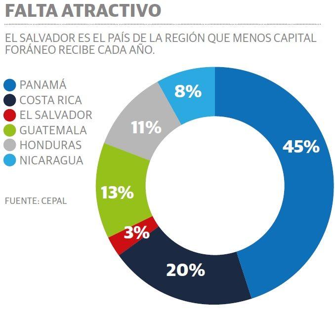 grafico_el_salvador