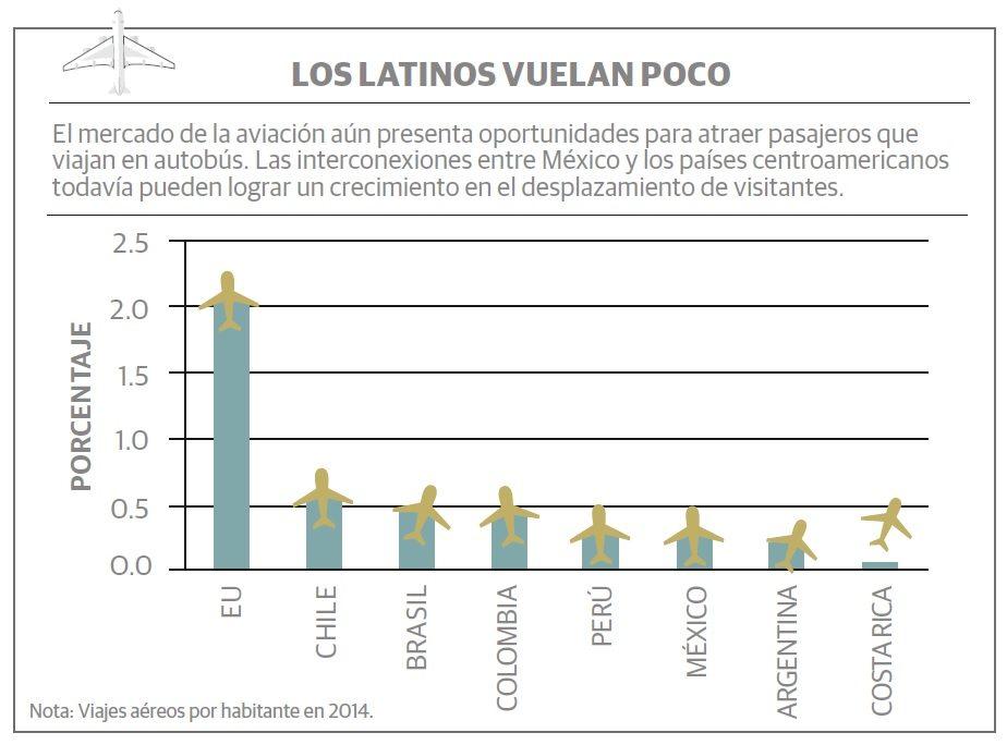 grafico_volaris