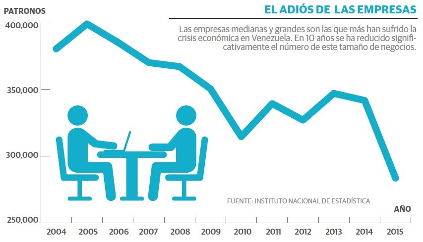 grafico_1_venezuela
