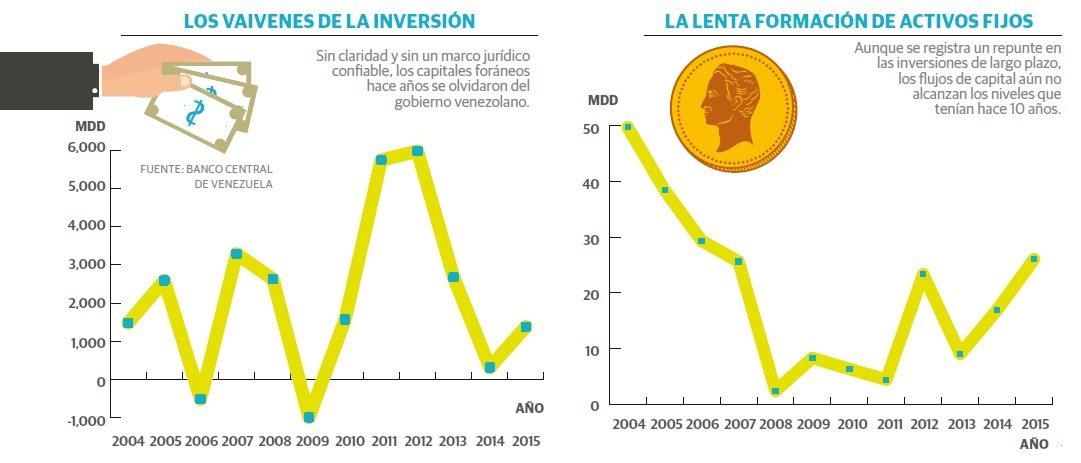 grafico_2_venezuela