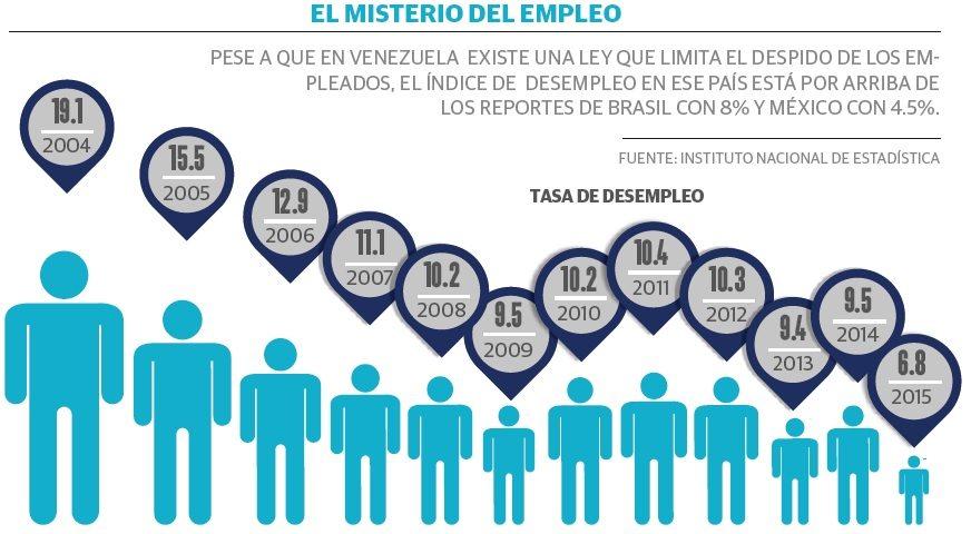 grafico_3_venezuela