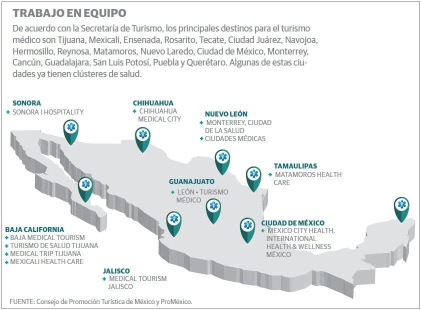 grafico_turismo_medico2